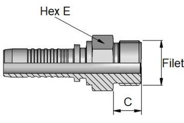 Armătură gresare hidraulic